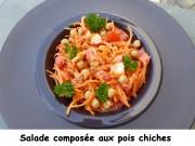 Salade composée aux pois chiches Index P1030674
